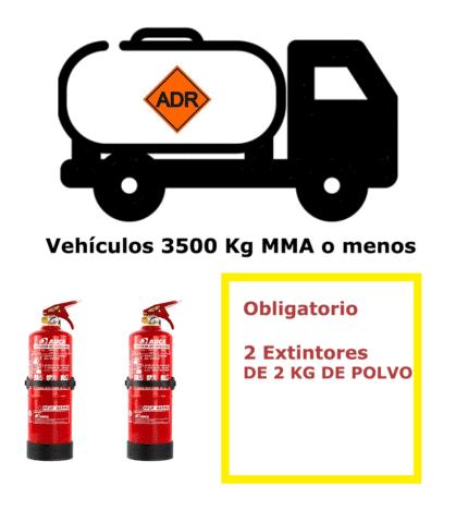 Pack extintores para vehículos mercancías peligrosas. 3500 Kg o menos de MMA