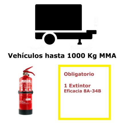 Pack de extintor para vehículos hasta 1000 Kg MMA