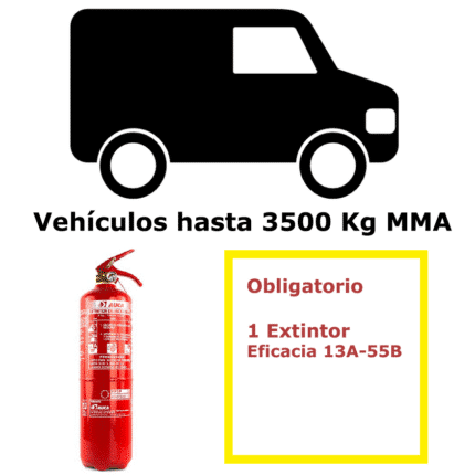 Pack de extintor para vehículos hasta 3500 Kg MMA