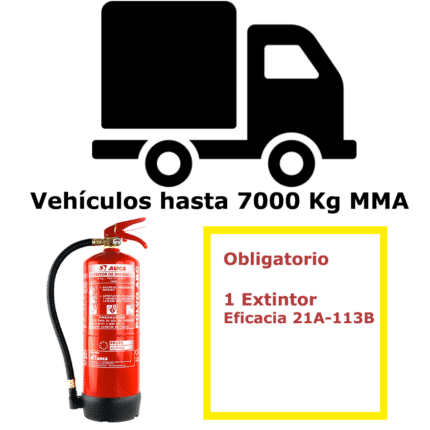 Fire extinguisher pack for vehicles up to 7000 Kg MMA