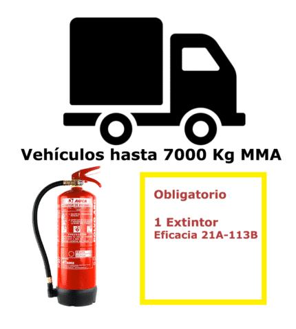 Pack de extintor para vehículos hasta 7000 Kg MMA