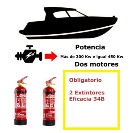 Pack de extintores para barco. Potencia mayor de 300 Kw e igual a 450 Kw. Dos motores