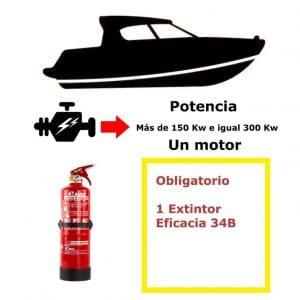 Pack de extintor para barco. Potencia mayor de 150 Kw e igual a 300 Kw. Un motor